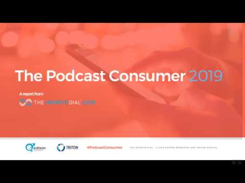 Who Are Podcast Listeners? [VIDEO]